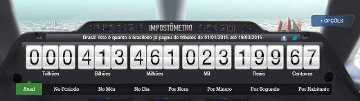 Impostometro2015